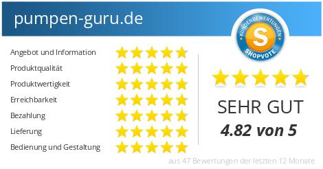 pumpen-guru.de Bewertungen und Kundenmeinungen | ShopVote.de