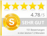 Shopbewertung - sunny-dessous.de